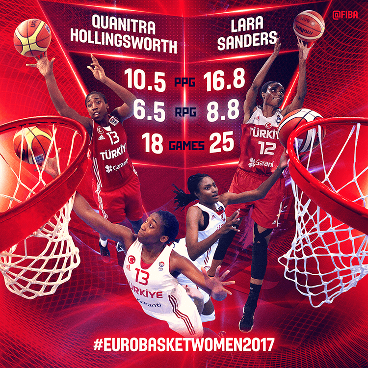 EuroBasket Women social media design