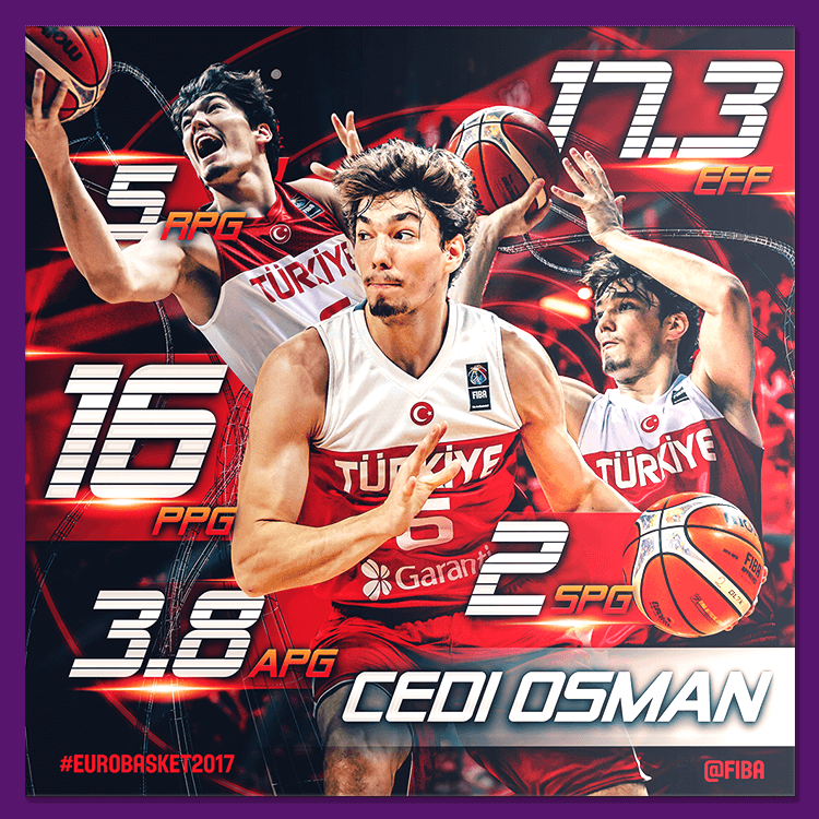 Cedi Osman | Social media design for EuroBasket 2017