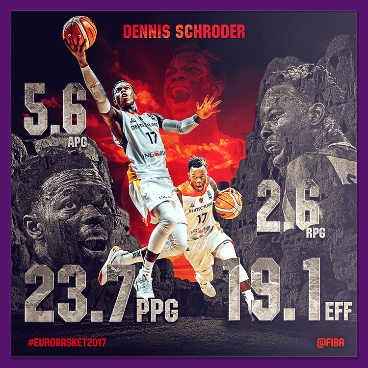 Dennis Schroder | Social media design for EuroBasket 2017