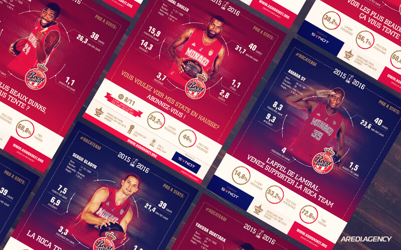 Спортивная инфографика Монако | Monaco basket sports infographics