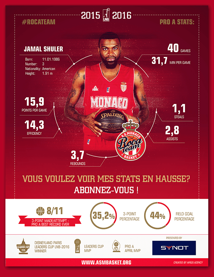 A.S. Monaco Basket social media design pre-season 2016-2017
