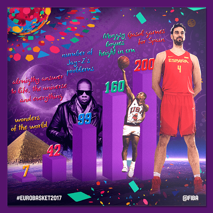 Pau Gasol | Social media design for EuroBasket 2017