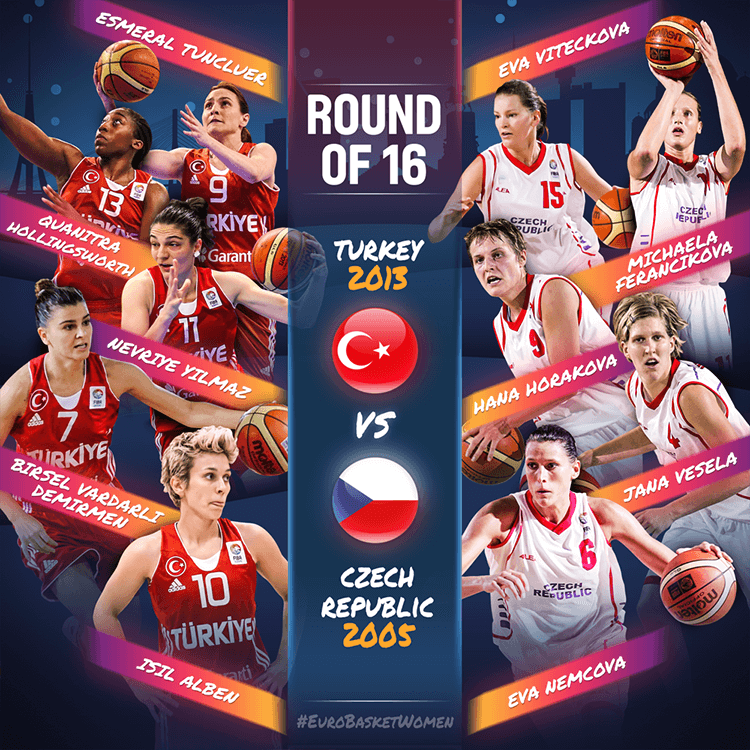 Women's EuroBasket 2019 | Round of 16