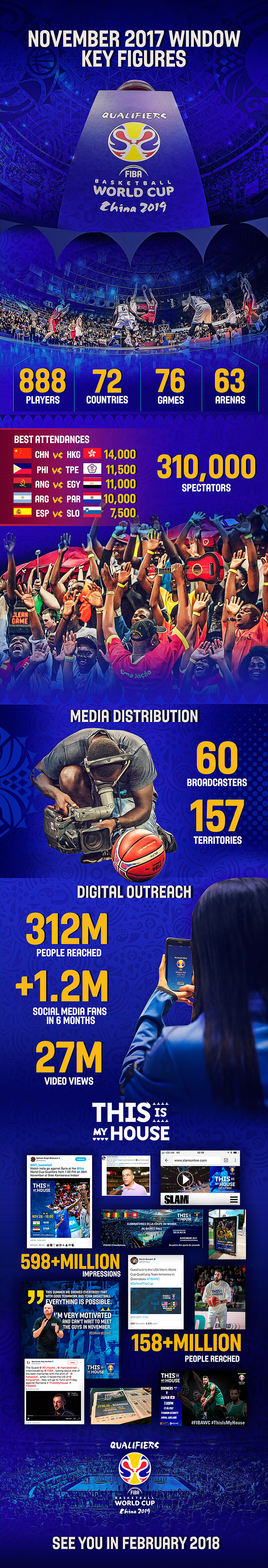 FIBA WC digital november 2017