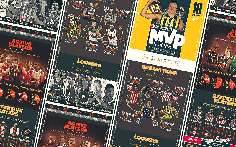 Спортивная инфографика Евролига | Euroleague sports infographics